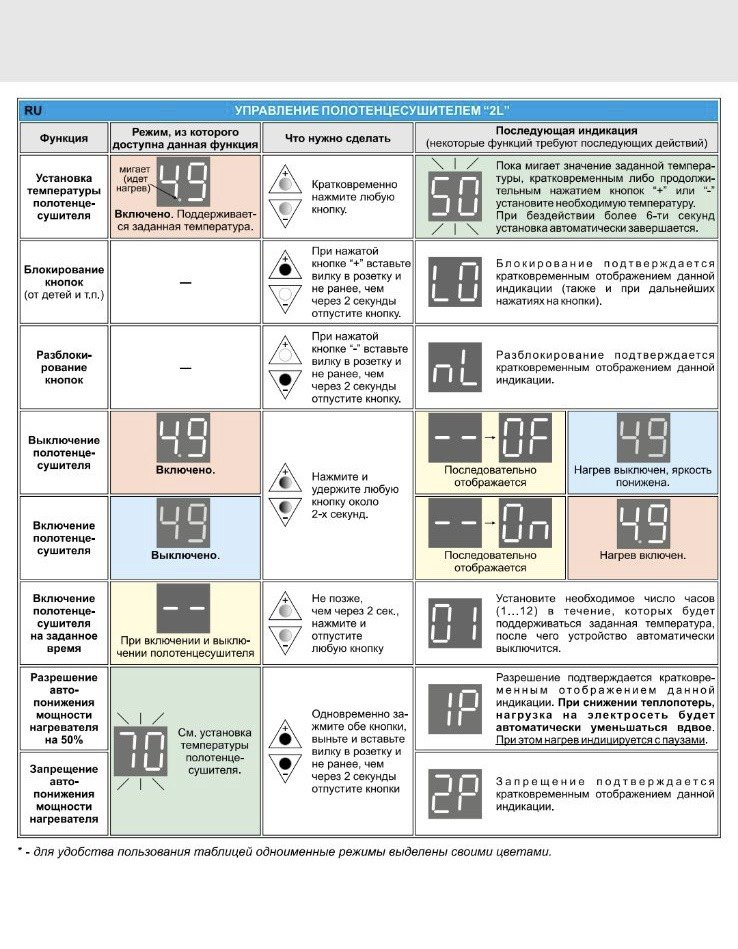инструкция терморегулятор